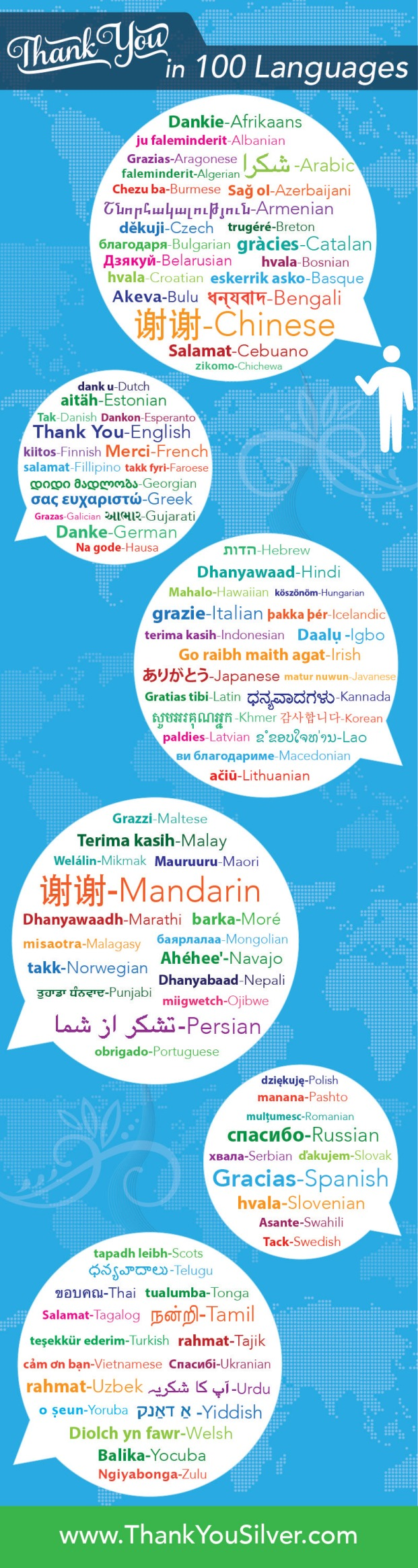 ThankYouInManyDifferentLanguages
